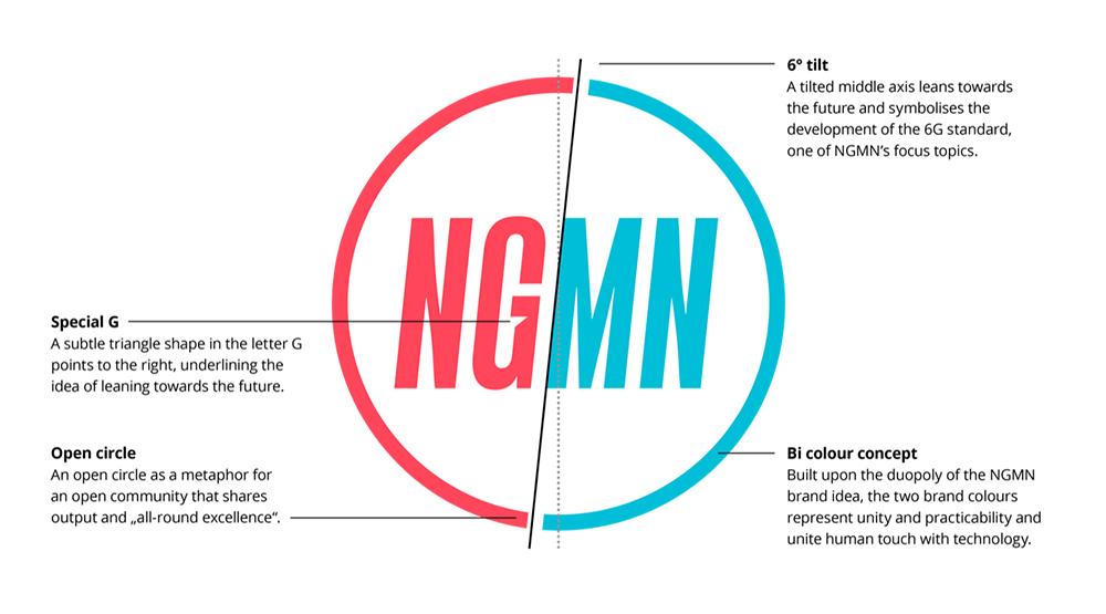 Web_NGMN_Brand_New_Logo_1000px